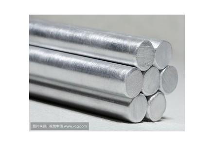 2019,影响铝产业的政策