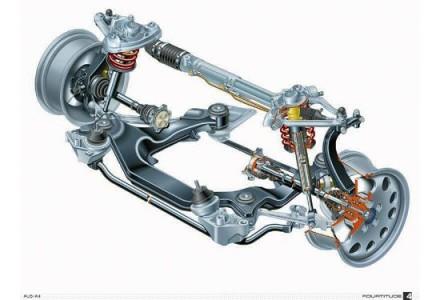 摩根汽车(Morgan Motors)计划在2020年推出铝底盘