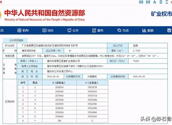 矿权交易成功:广东肇庆砂石矿7.52亿元成交