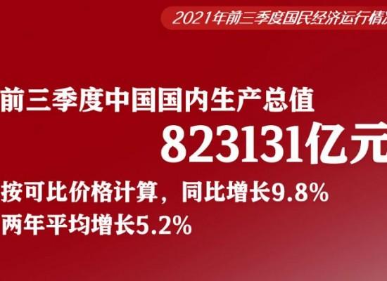 国家统计局:前三季度采矿业增加值同比增长4.7%